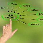 Link Building oggi: come realizzarla in modo vincente